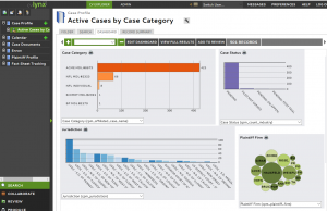 eDiscovery reporting - passive reporting with CVLynx